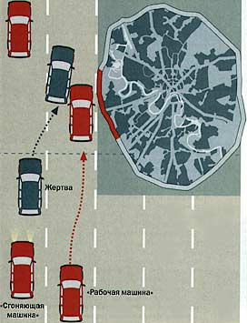 "The scheme of a false accident ""On the run"""