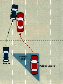 "The scheme of a false accident ""On the go"""