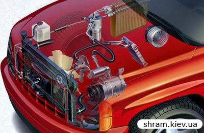 Car air conditioning: the principle of operation, use, checking, malfunctioning, repair, refueling.