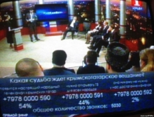 The pro-Russian channel during the survey on the fate of the Crimean Tatar television showed 1678% for the disconnection of the ATR. A PHOTO