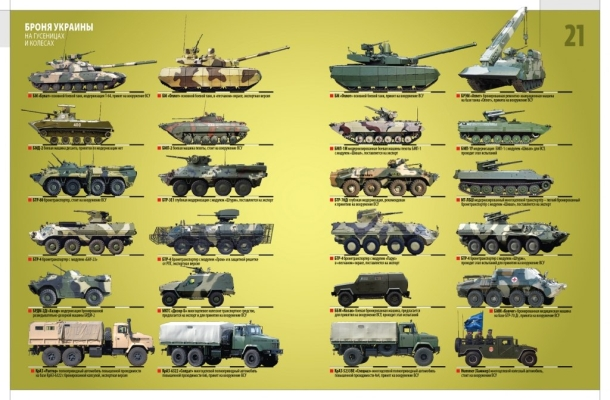 Armor of Ukraine on tracks and wheels