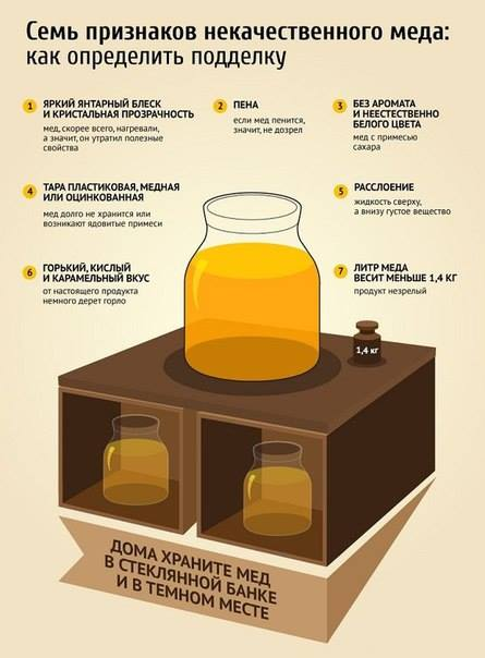 How to choose the right honey