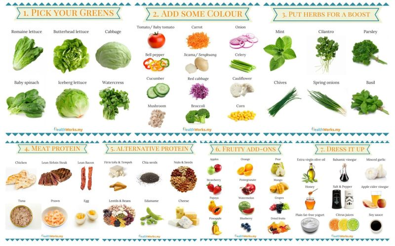 Ingredients of lettuce in English