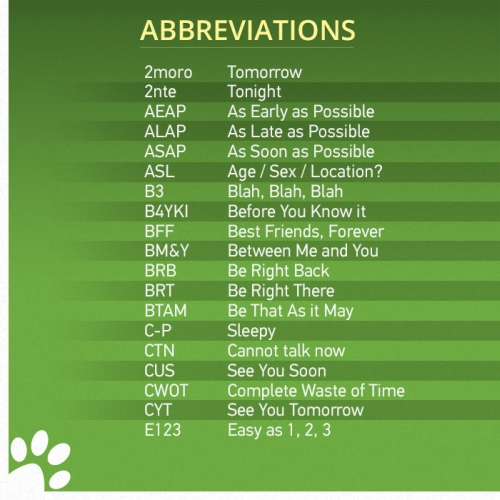 Abbreviations and abbreviations like LOL, ASAP and others