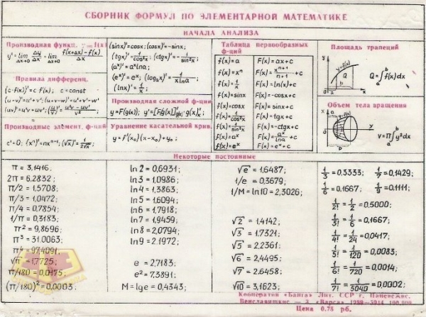 Collection of formulas in elementary mathematics