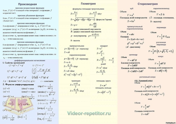 Collection of formulas for grade 11