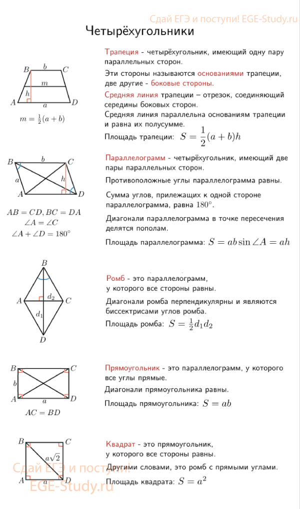 Parallelogram, rhombus, square and their properties