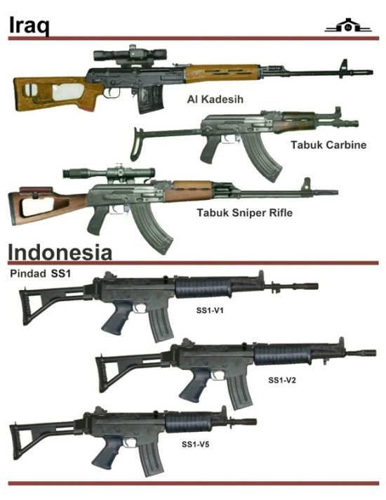 Selection of machines from different countries of the world