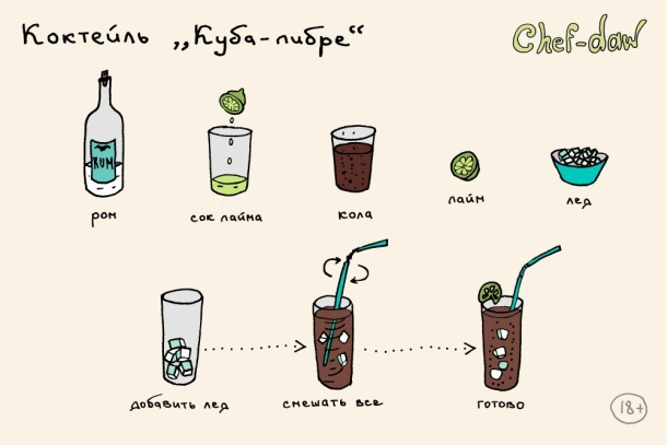 20 cocktails in simple and cool pictures