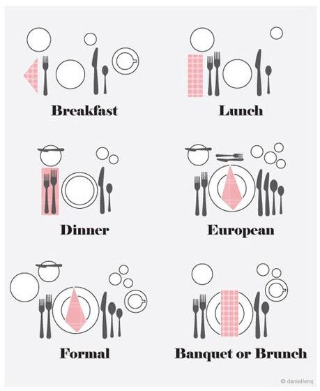 Basics of table layout