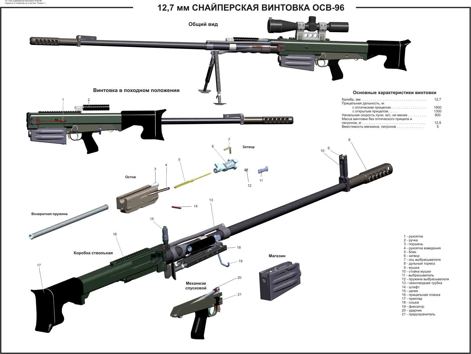 12x7 OSV-96 Sniper Rifle