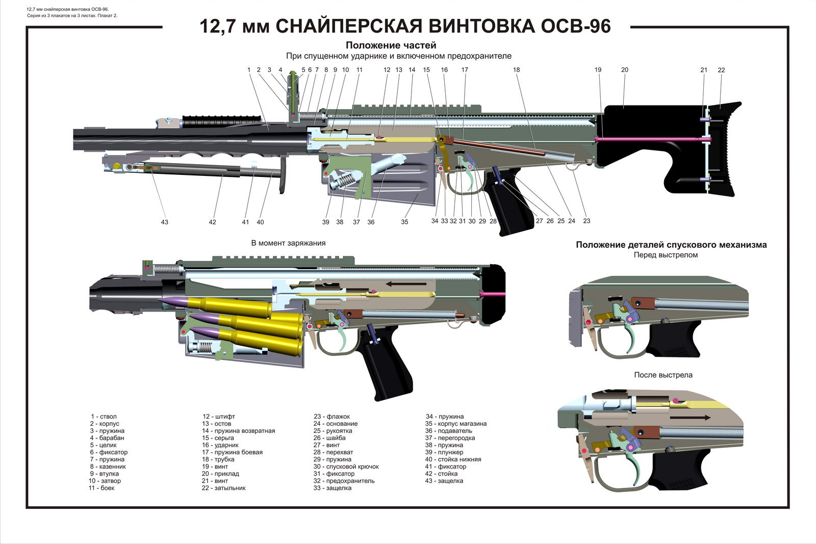 12.7 mm sniper rifle OSV-96