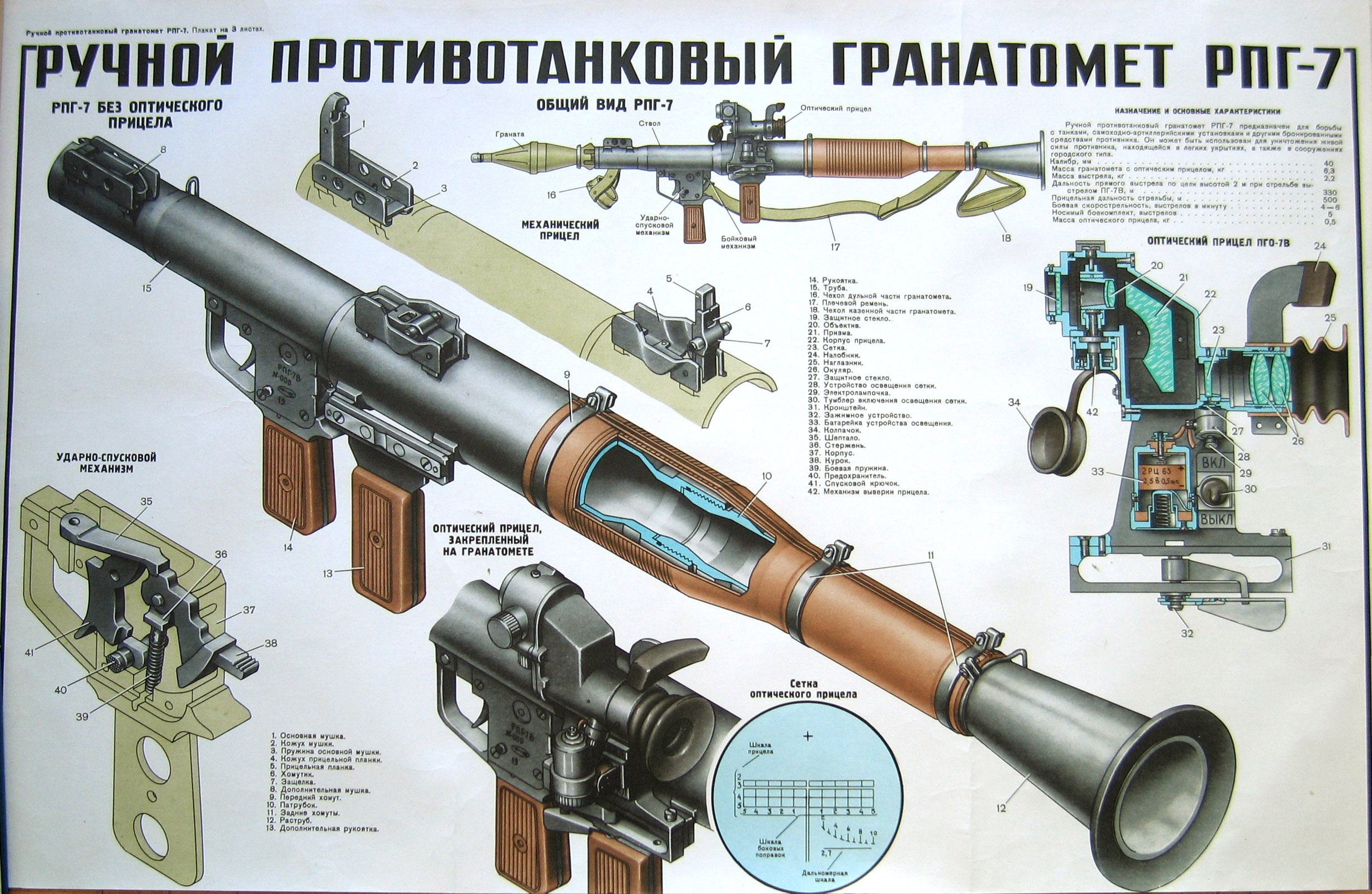 Manual anti-tank grenade launcher RPG-7