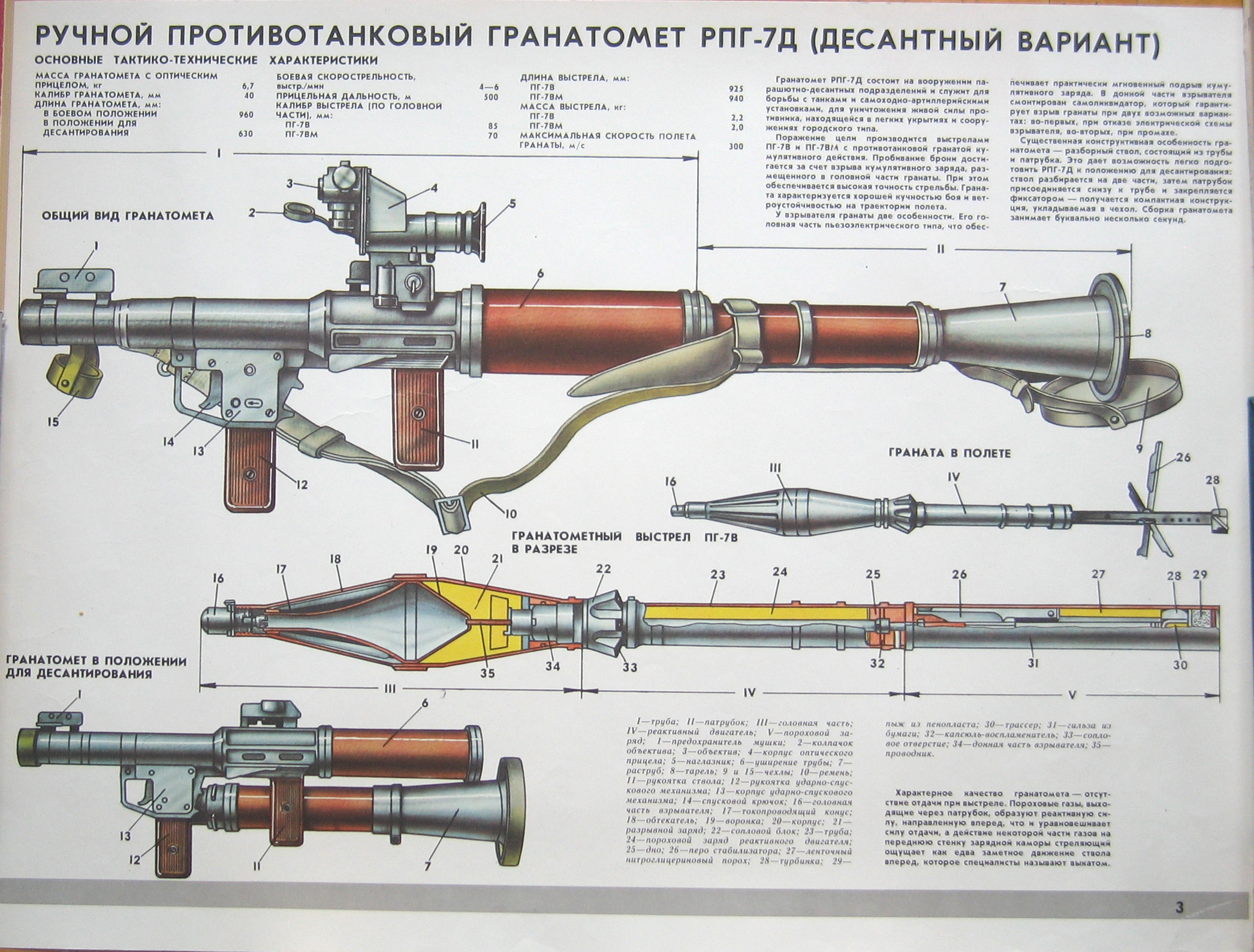 Hand-held anti-tank grenade RPG-7D (amphibious version)