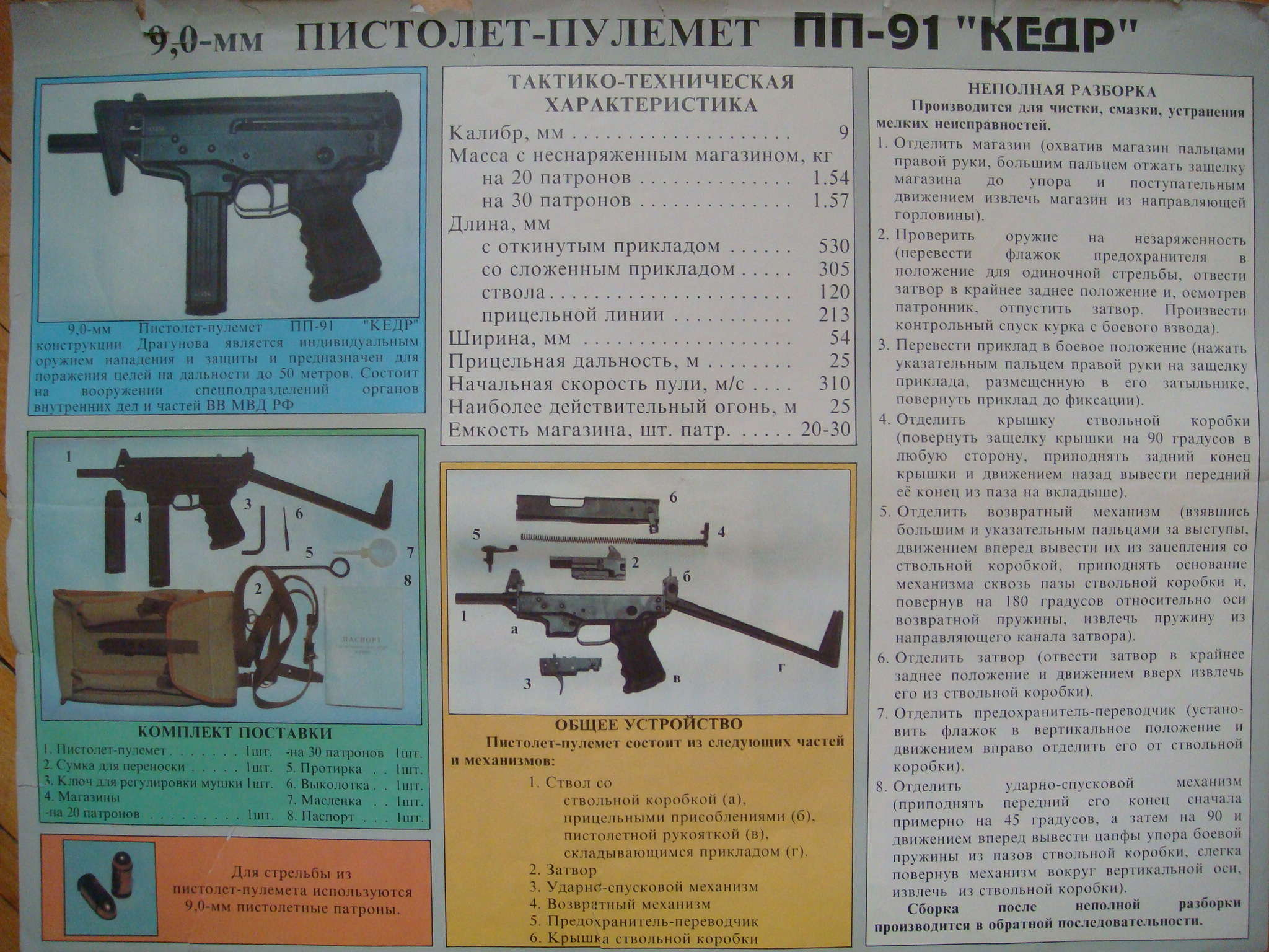 "9.0 mm Pistlet PP machine gun - 91 ""KEDR"""